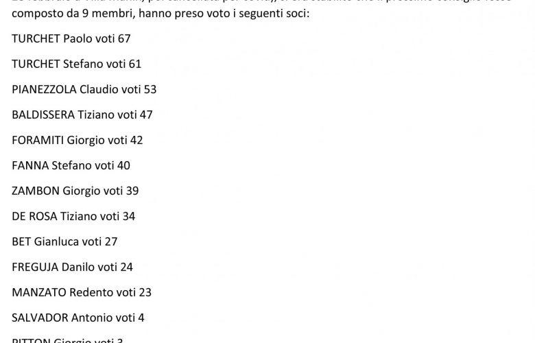 Votazioni per i candidati del nuovo consiglio 2020 – 2021